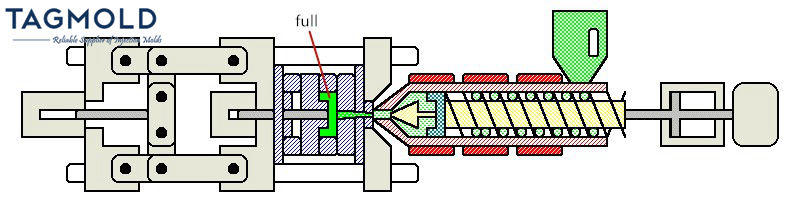 Injection molding step decomposition 2